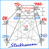 Stockhausen Edition no.41
